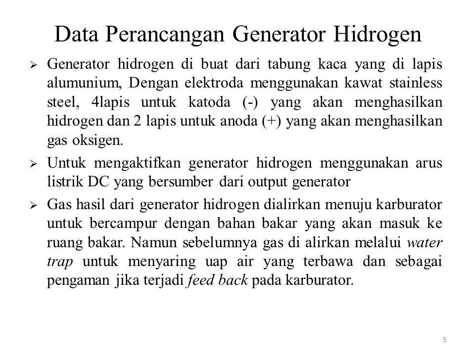 Data Perancangan Generator Hidrogen