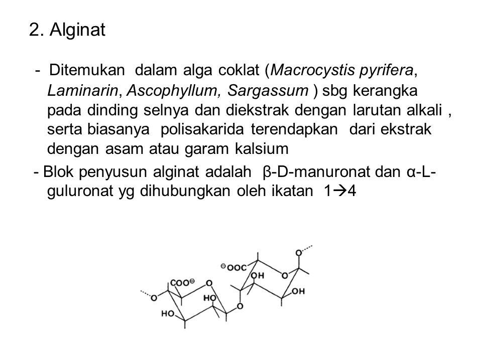 2. Alginat