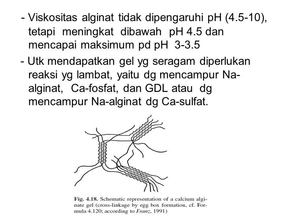 - Viskositas alginat tidak dipengaruhi pH (4