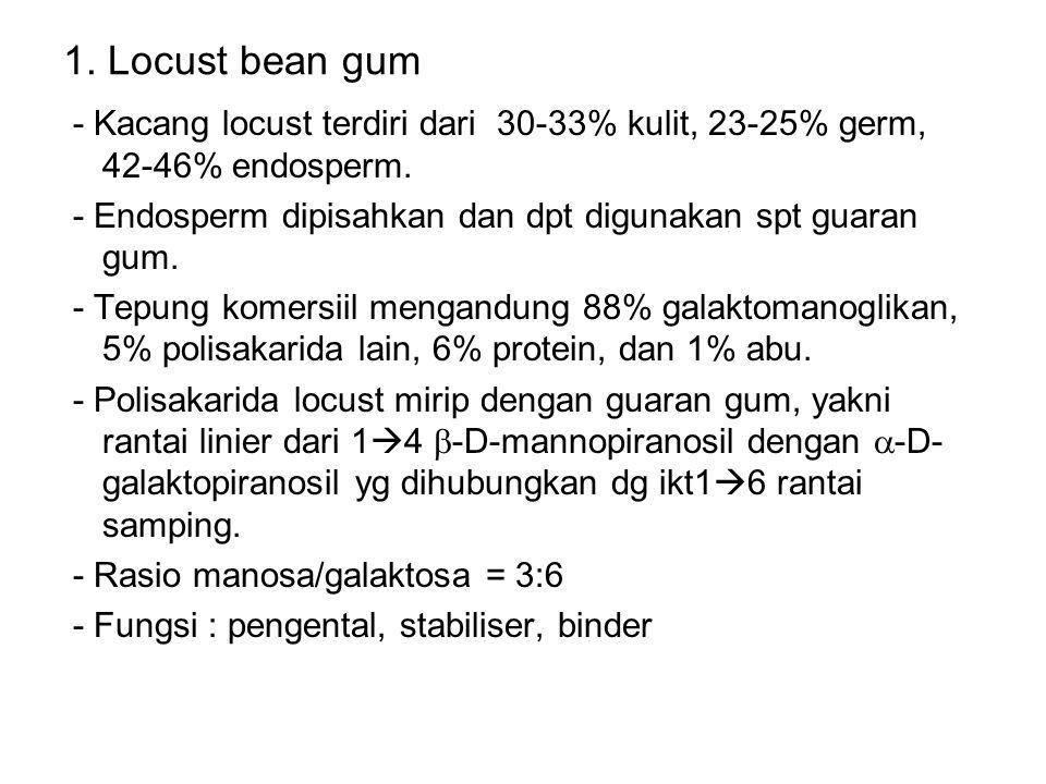 1. Locust bean gum - Kacang locust terdiri dari 30-33% kulit, 23-25% germ, 42-46% endosperm.