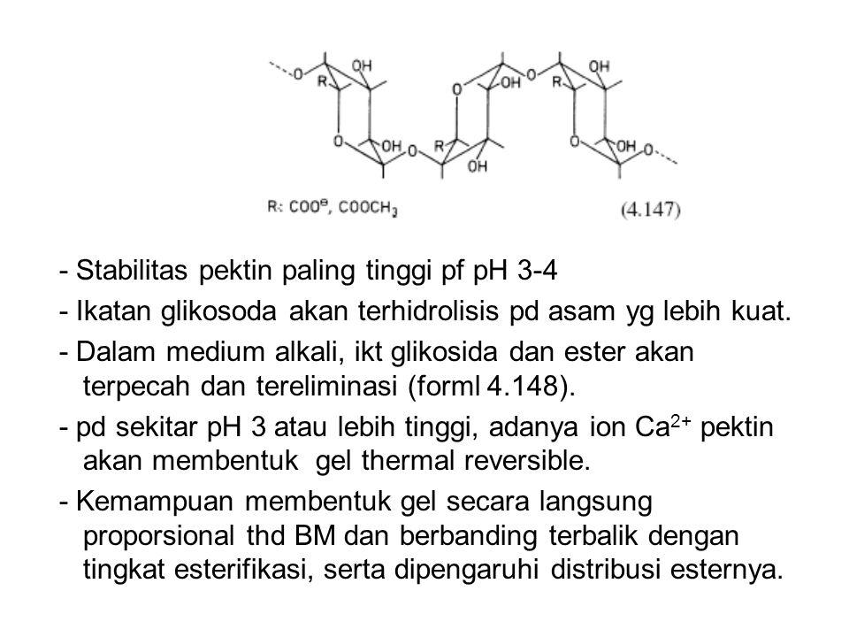 - Stabilitas pektin paling tinggi pf pH 3-4