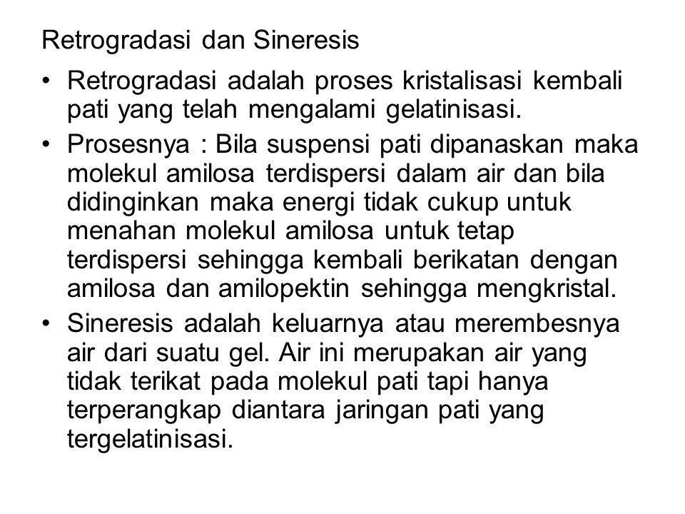 Retrogradasi dan Sineresis