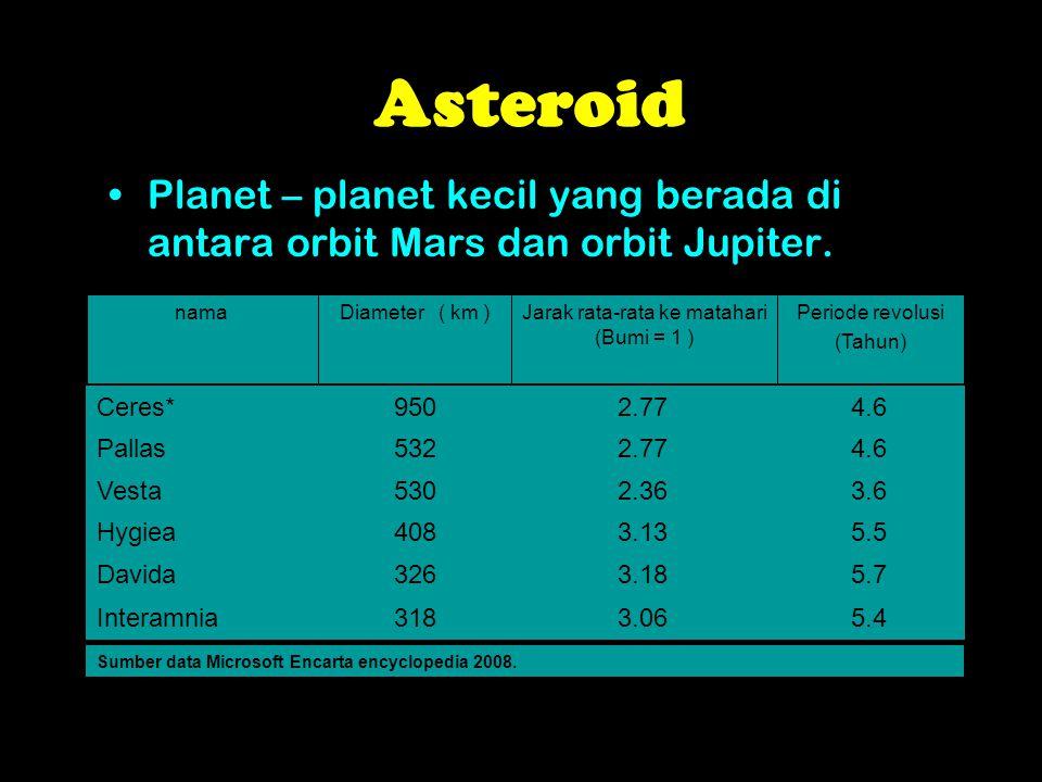 Jarak rata-rata ke matahari (Bumi = 1 )