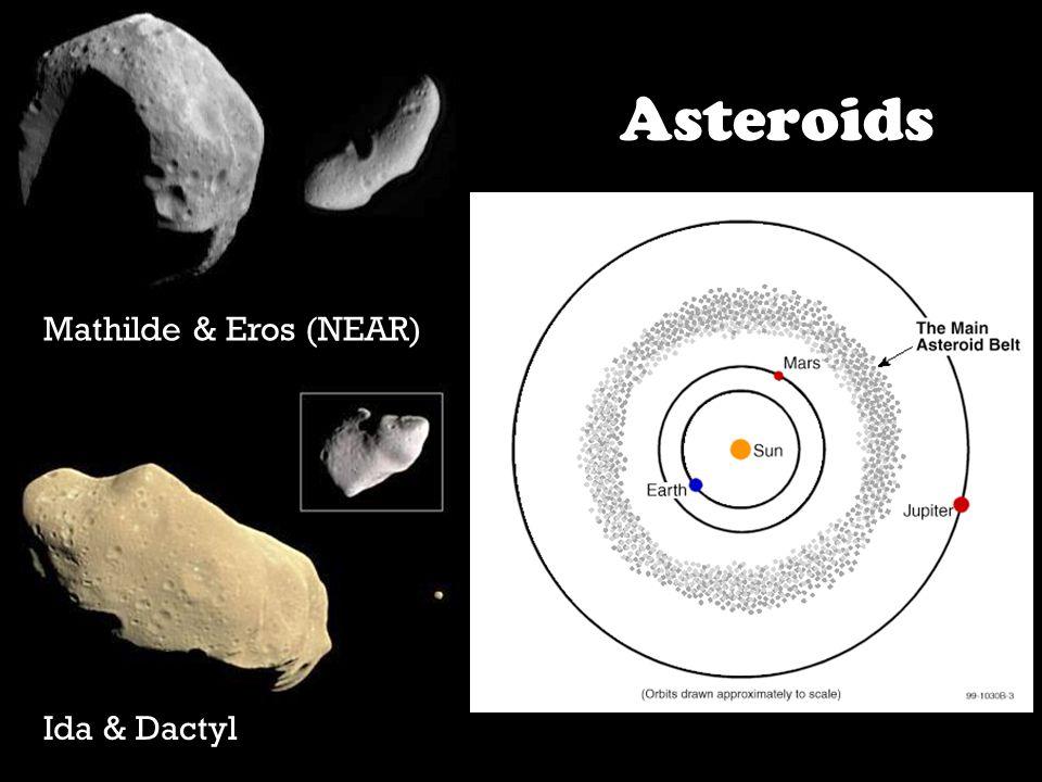 Asteroids Mathilde & Eros (NEAR) MODUL 2 - TATASURYA Ida & Dactyl 3 3