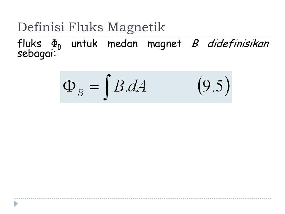 Definisi Fluks Magnetik