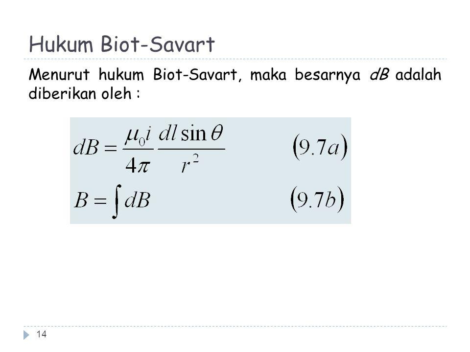Hukum Biot-Savart Menurut hukum Biot-Savart, maka besarnya dB adalah diberikan oleh :