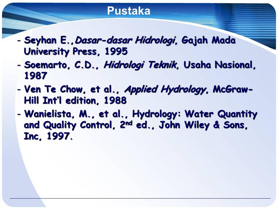 Pustaka Seyhan E.,Dasar-dasar Hidrologi, Gajah Mada University Press, 1995. Soemarto, C.D., Hidrologi Teknik, Usaha Nasional, 1987.