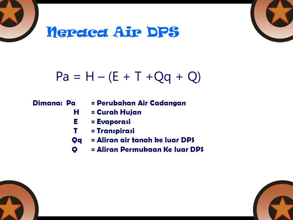 Neraca Air DPS Pa = H – (E + T +Qq + Q)
