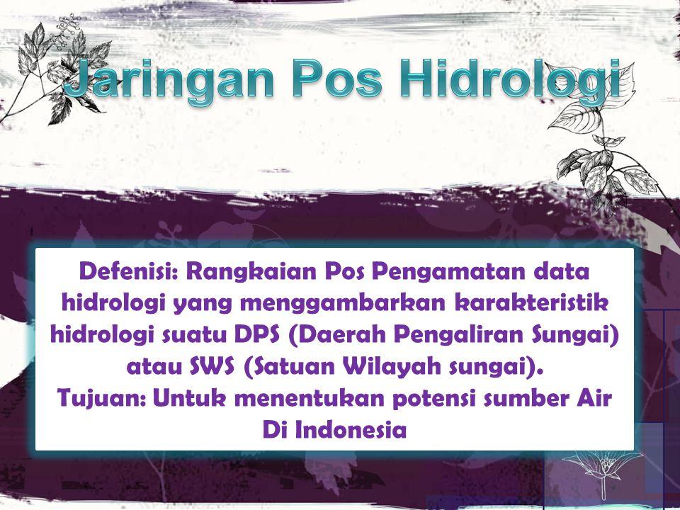 Jaringan Pos Hidrologi