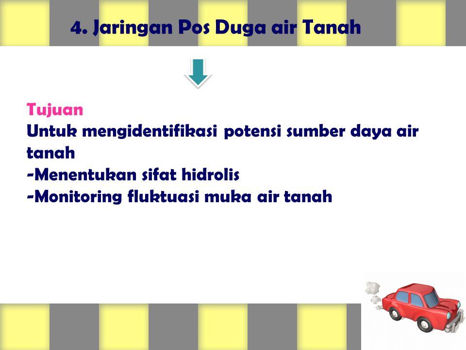 4. Jaringan Pos Duga air Tanah