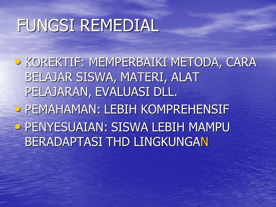 FUNGSI REMEDIAL KOREKTIF: MEMPERBAIKI METODA, CARA BELAJAR SISWA, MATERI, ALAT PELAJARAN, EVALUASI DLL.