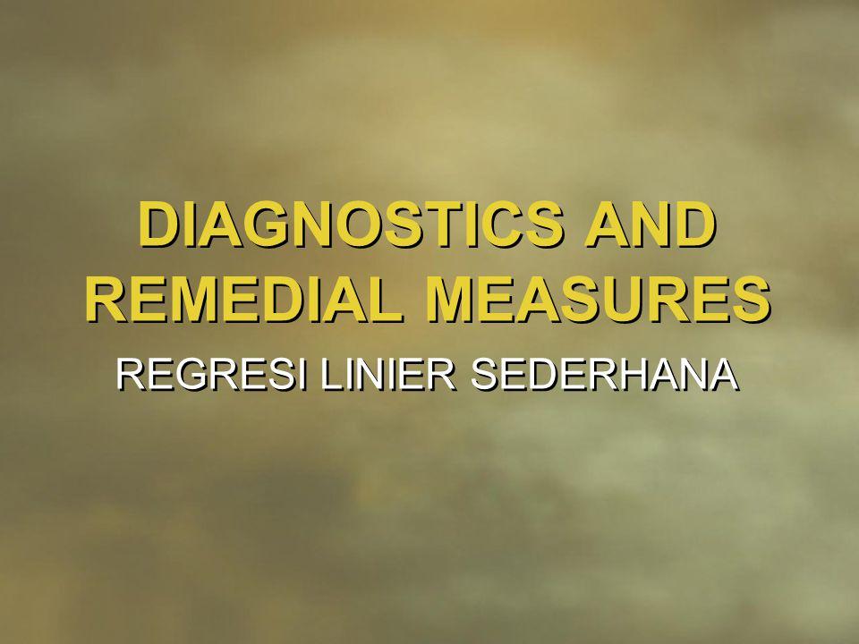 DIAGNOSTICS AND REMEDIAL MEASURES