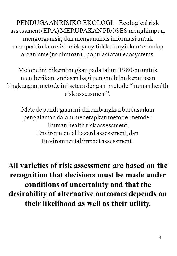 PENDUGAAN RISIKO EKOLOGI = Ecological risk assessment (ERA) MERUPAKAN PROSES menghimpun, mengorganisir, dan menganalisis informasi untuk memperkirakan efek-efek yang tidak diinginkan terhadap organisme (nonhuman) , populasi atau ecosystems.