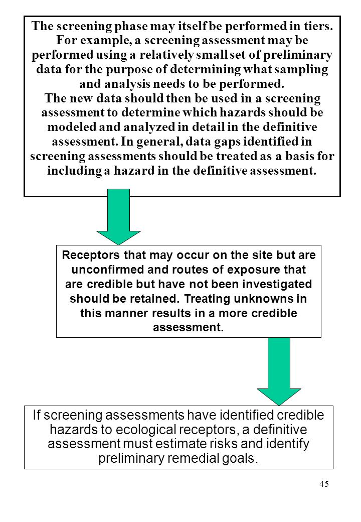 The screening phase may itself be performed in tiers