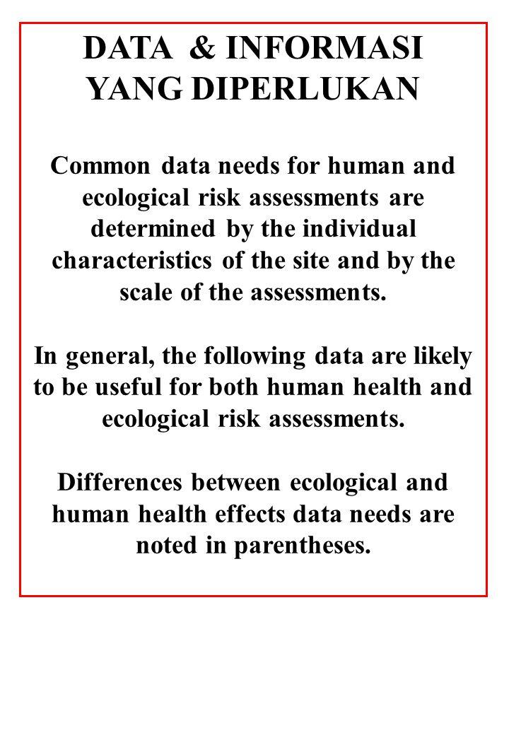 DATA & INFORMASI YANG DIPERLUKAN