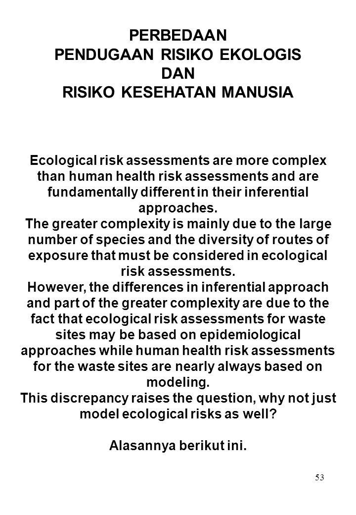 PENDUGAAN RISIKO EKOLOGIS RISIKO KESEHATAN MANUSIA