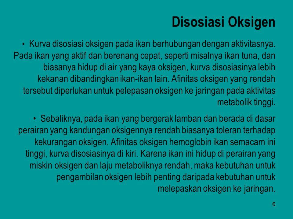 Disosiasi Oksigen