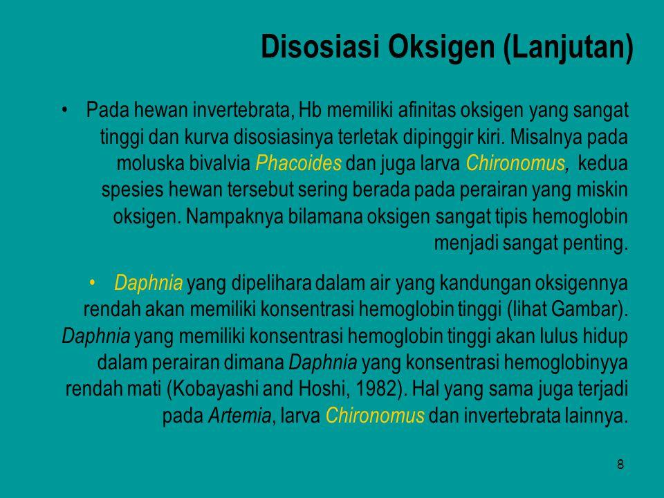 Disosiasi Oksigen (Lanjutan)