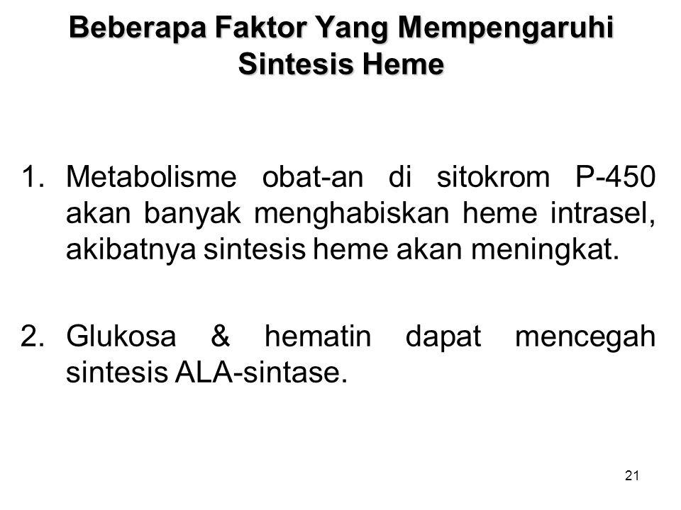Beberapa Faktor Yang Mempengaruhi Sintesis Heme