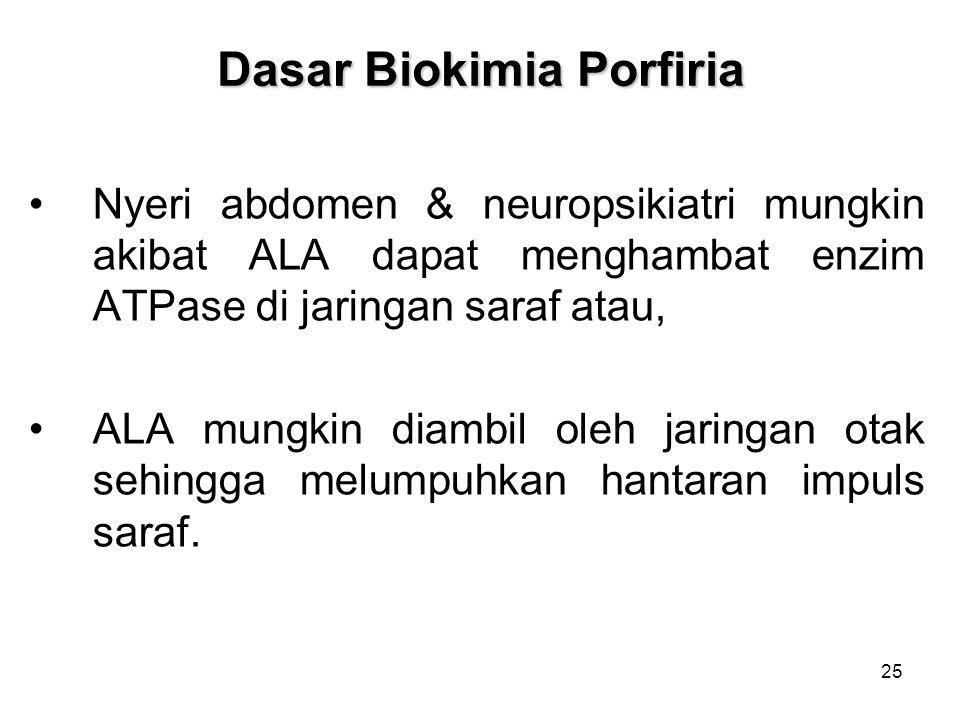 Dasar Biokimia Porfiria