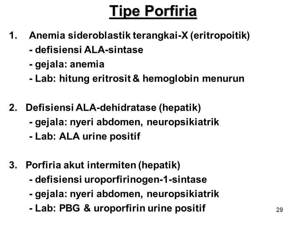 Tipe Porfiria Anemia sideroblastik terangkai-X (eritropoitik)