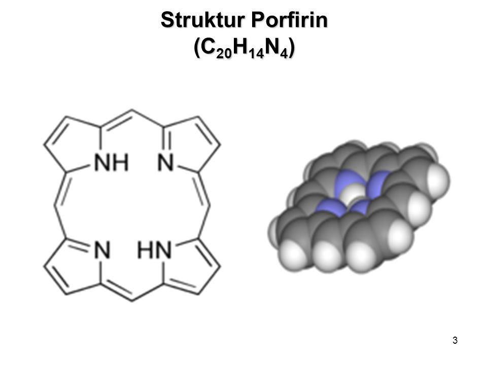 Struktur Porfirin (C20H14N4)