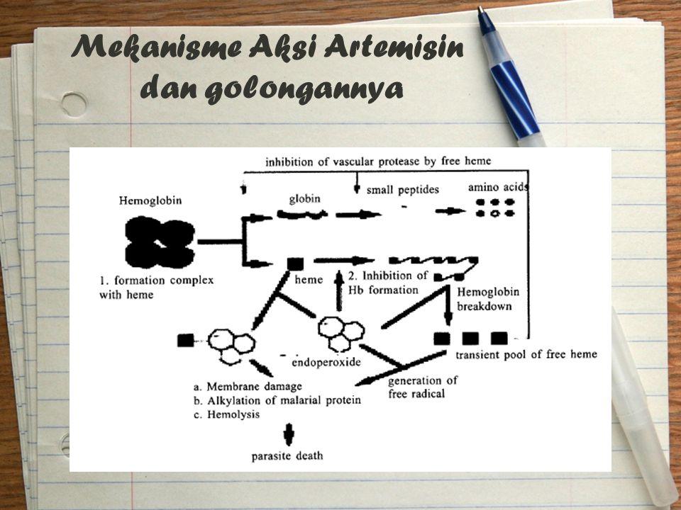 Mekanisme Aksi Artemisin dan golongannya