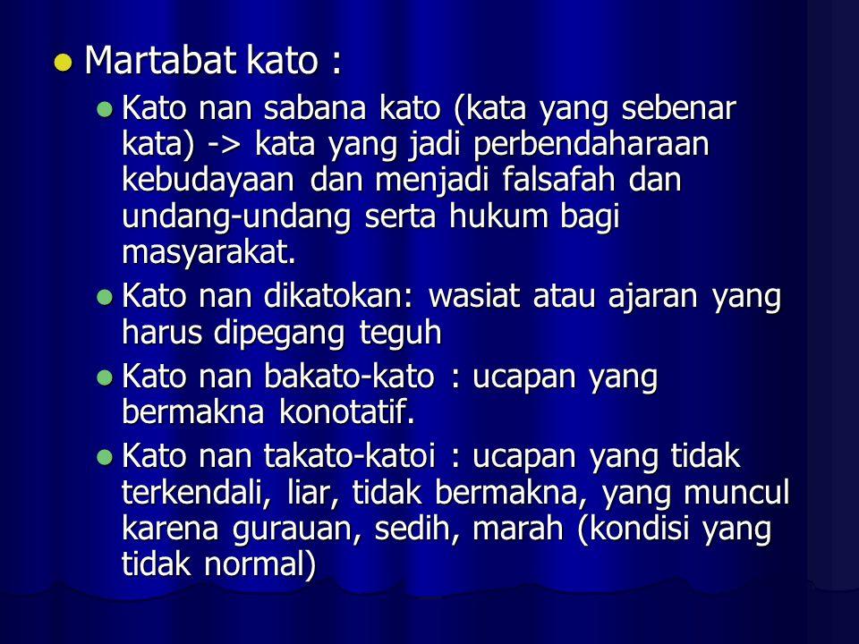 Martabat kato :