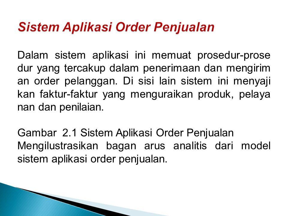 Sistem Aplikasi Order Penjualan