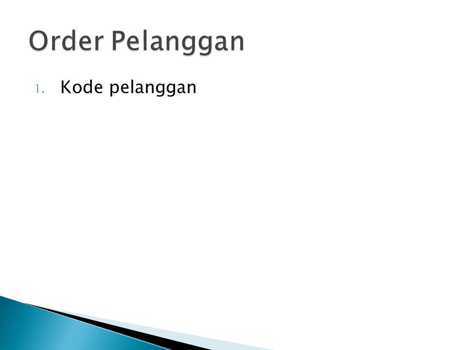 Order Pelanggan Kode pelanggan