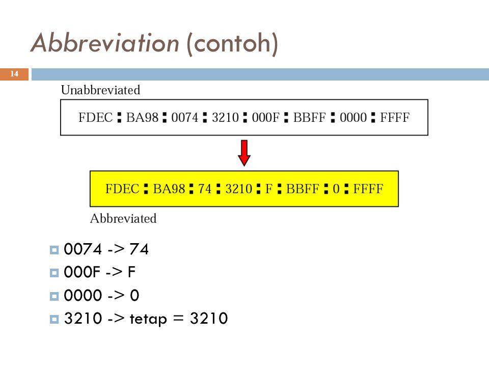 Abbreviation (contoh)
