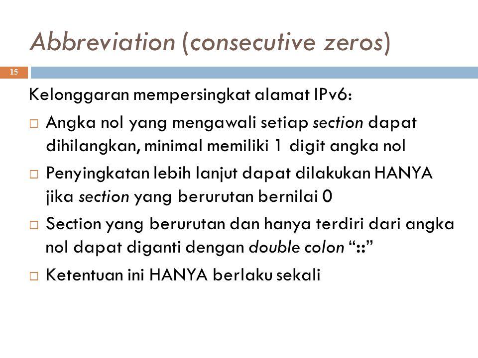 Abbreviation (consecutive zeros)