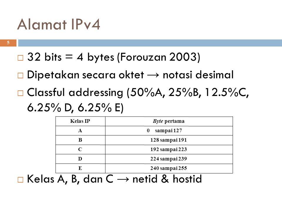 Alamat IPv4 32 bits = 4 bytes (Forouzan 2003)