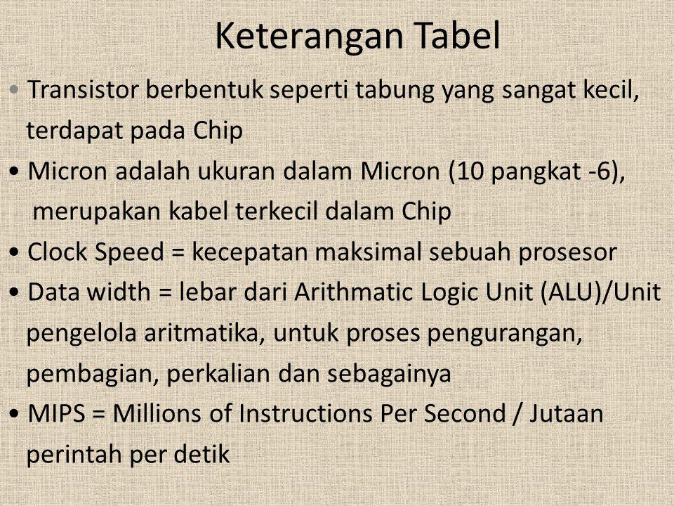 Keterangan Tabel • Transistor berbentuk seperti tabung yang sangat kecil, terdapat pada Chip. • Micron adalah ukuran dalam Micron (10 pangkat -6),