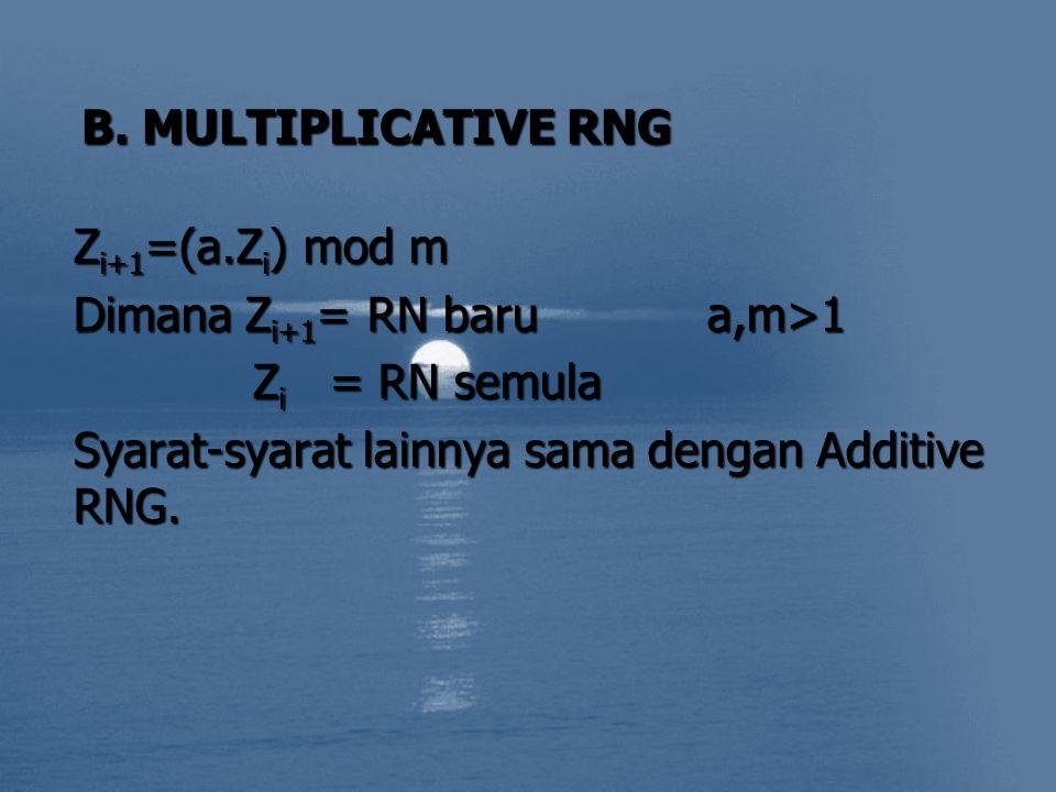 B. MULTIPLICATIVE RNG Zi+1=(a.Zi) mod m. Dimana Zi+1= RN baru a,m>1.