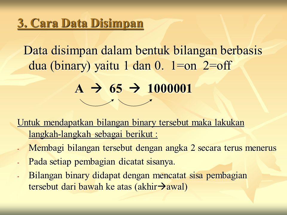 3. Cara Data Disimpan Data disimpan dalam bentuk bilangan berbasis dua (binary) yaitu 1 dan 0. 1=on 2=off.