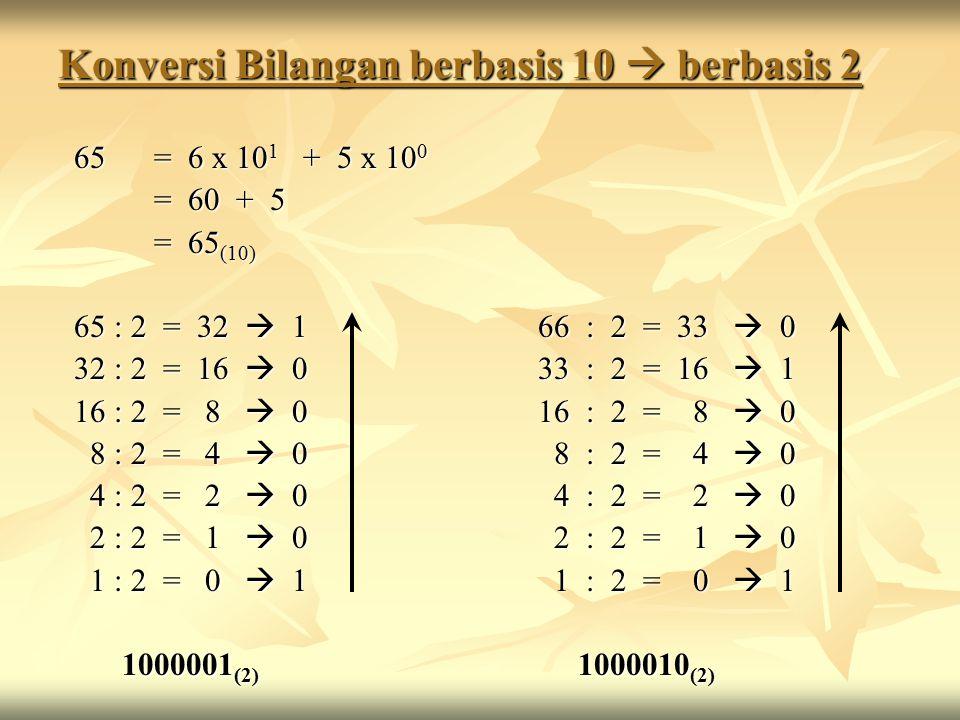 Konversi Bilangan berbasis 10  berbasis 2