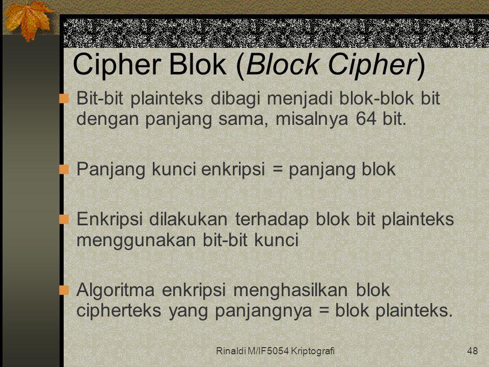 Cipher Blok (Block Cipher)