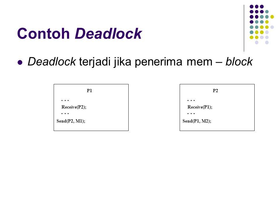Contoh Deadlock Deadlock terjadi jika penerima mem – block . . . . . .
