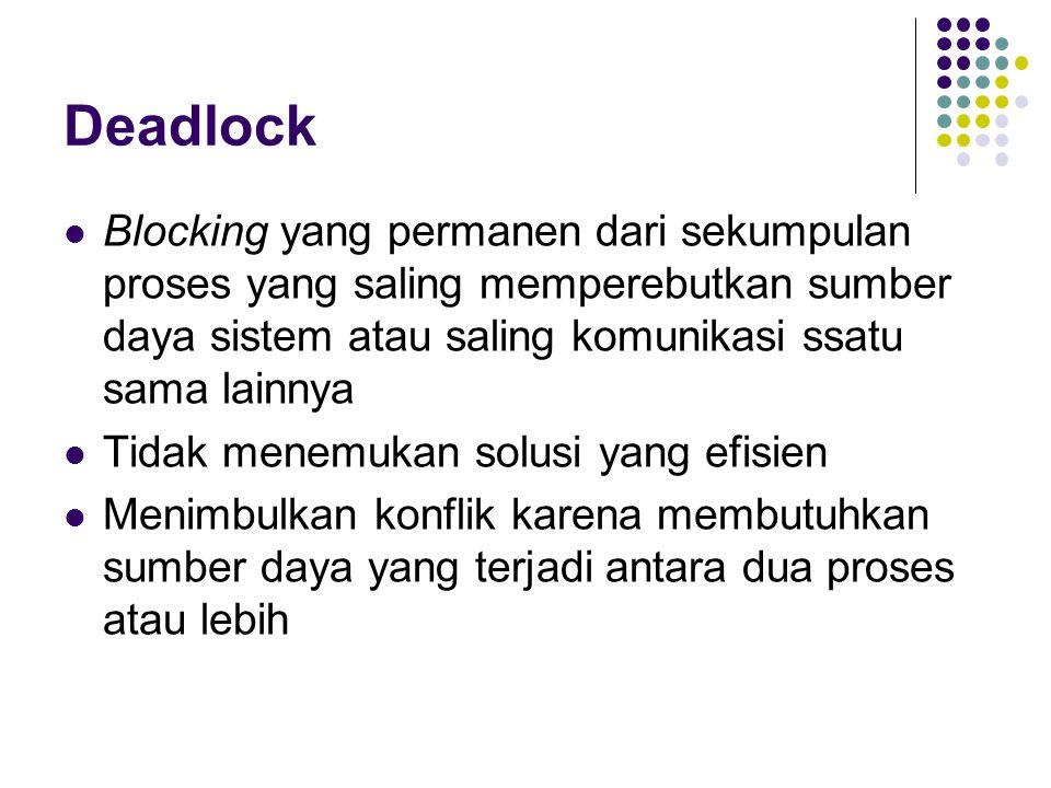 Deadlock Blocking yang permanen dari sekumpulan proses yang saling memperebutkan sumber daya sistem atau saling komunikasi ssatu sama lainnya.
