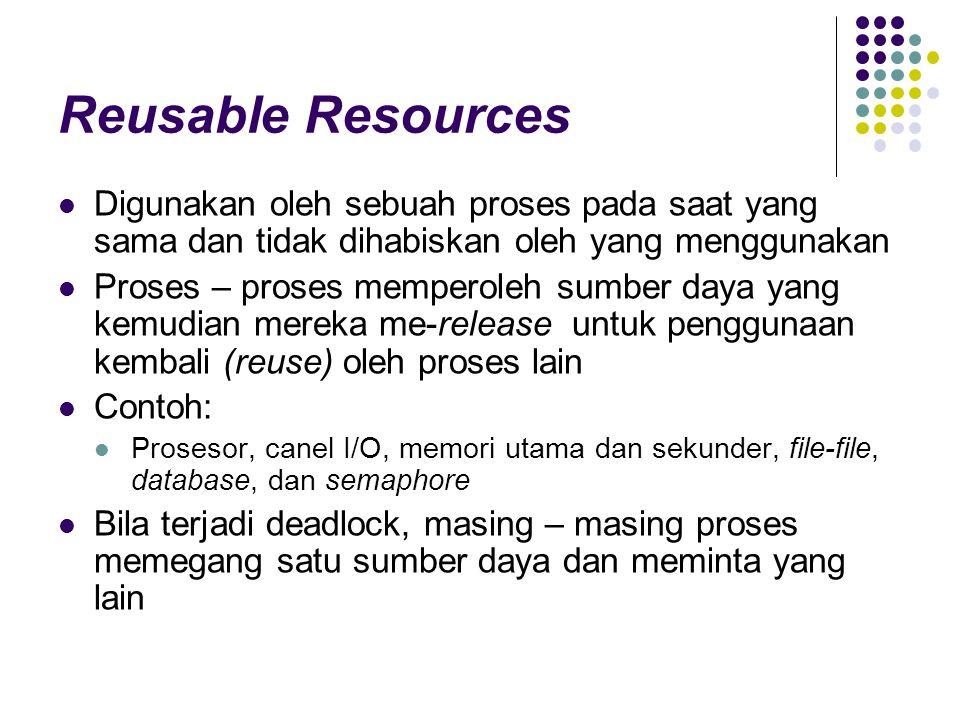 Reusable Resources Digunakan oleh sebuah proses pada saat yang sama dan tidak dihabiskan oleh yang menggunakan.