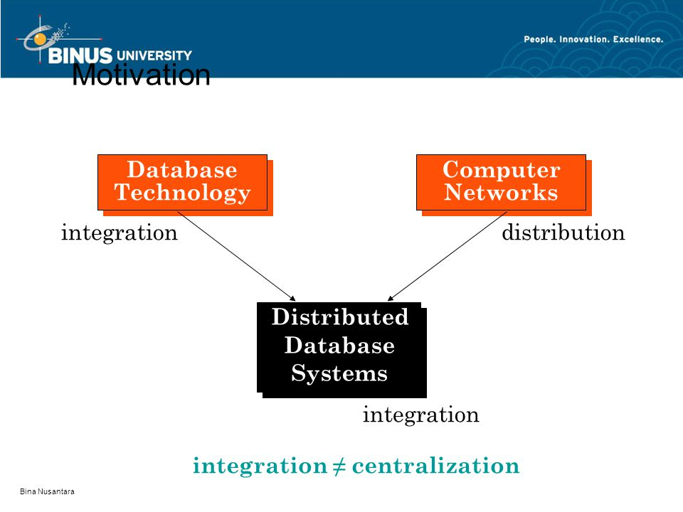 Motivation Database Technology Computer Networks integration