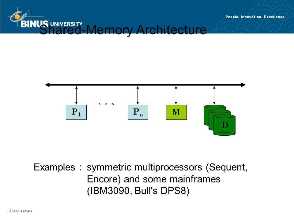 Shared-Memory Architecture