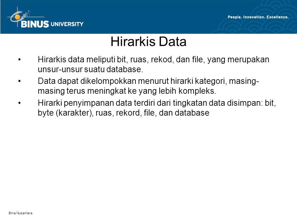 Hirarkis Data Hirarkis data meliputi bit, ruas, rekod, dan file, yang merupakan unsur-unsur suatu database.