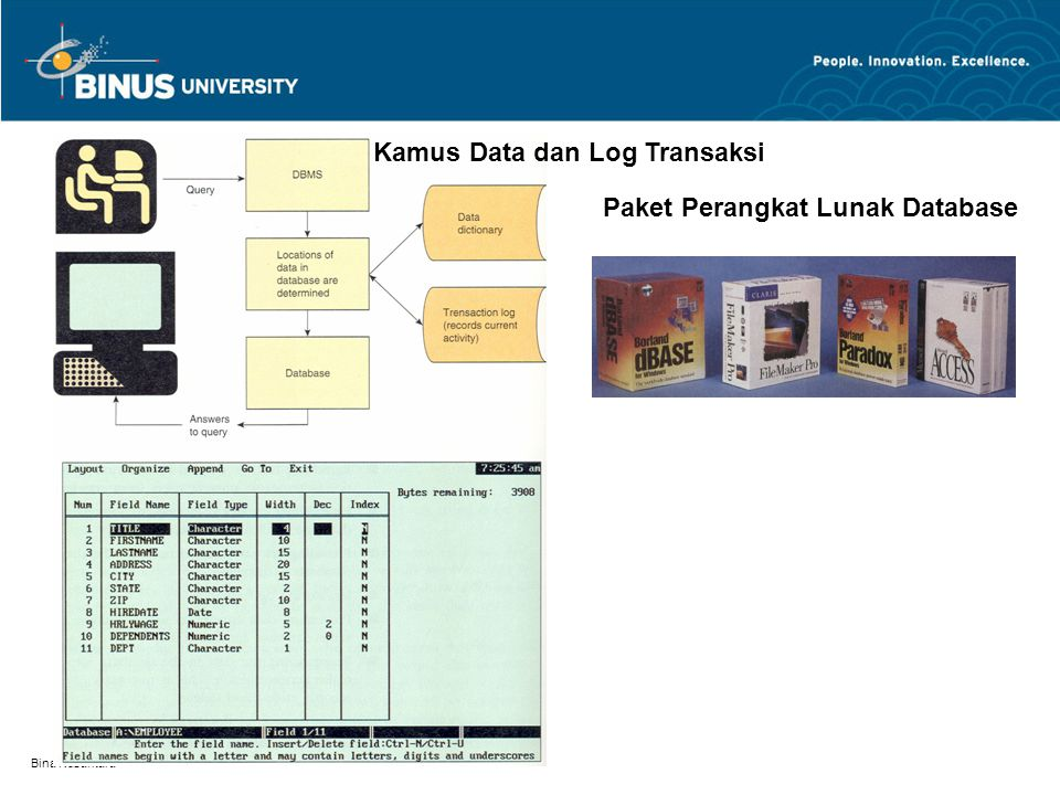 Kamus Data dan Log Transaksi