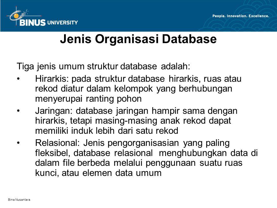 Jenis Organisasi Database