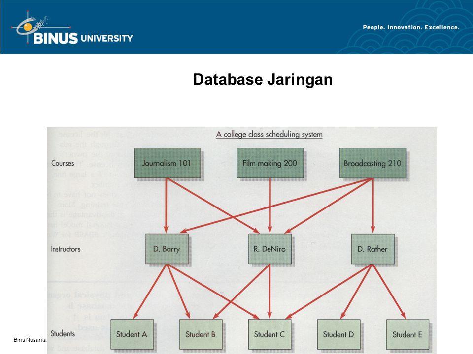Database Jaringan Bina Nusantara