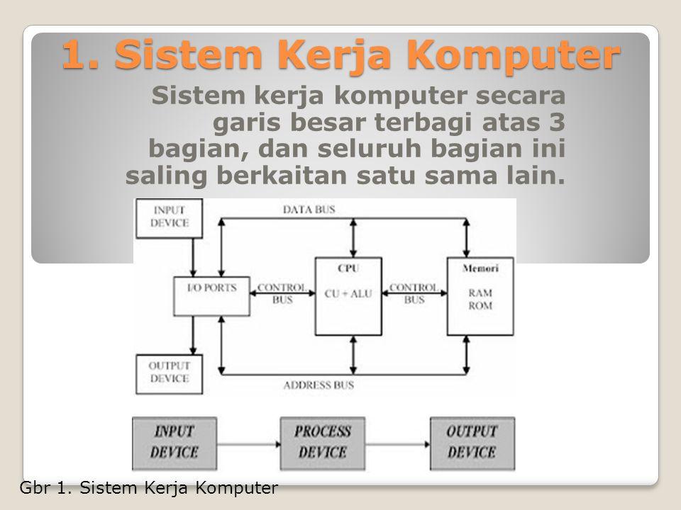 Sistem Kerja Komputer Sistem kerja komputer secara garis besar terbagi atas 3 bagian, dan seluruh bagian ini saling berkaitan satu sama lain.