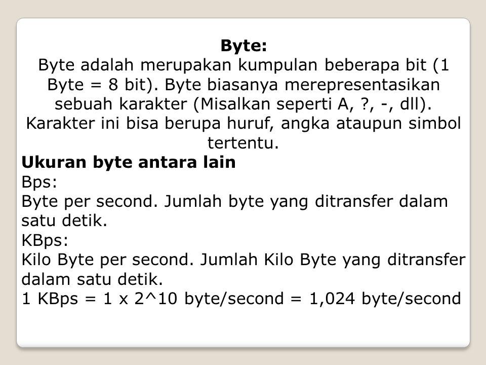Byte: Byte adalah merupakan kumpulan beberapa bit (1 Byte = 8 bit)