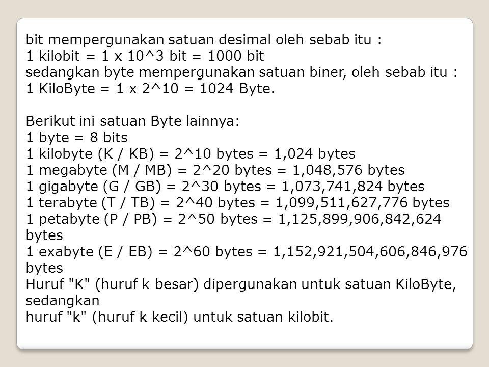 bit mempergunakan satuan desimal oleh sebab itu : 1 kilobit = 1 x 10^3 bit = 1000 bit sedangkan byte mempergunakan satuan biner, oleh sebab itu : 1 KiloByte = 1 x 2^10 = 1024 Byte.